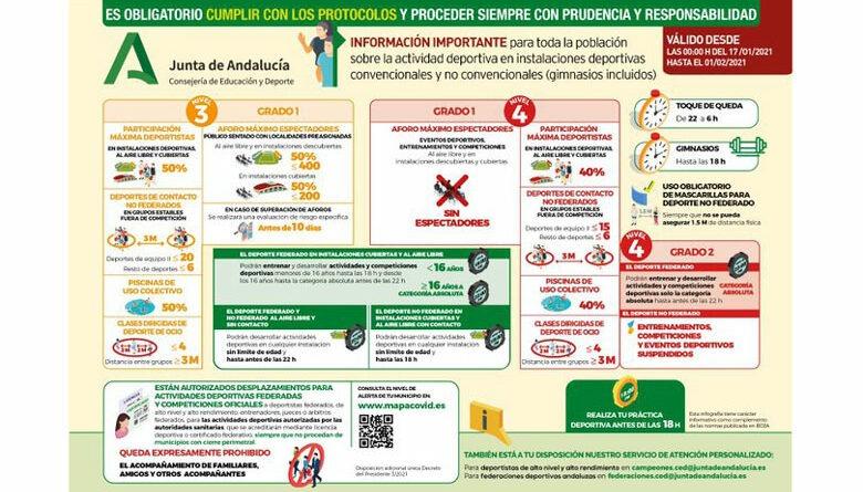 Actualización de las medidas preventivas en materia deportiva en Andalucía